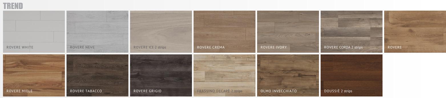 Vepal pavimenti no legno: Laminati Trend