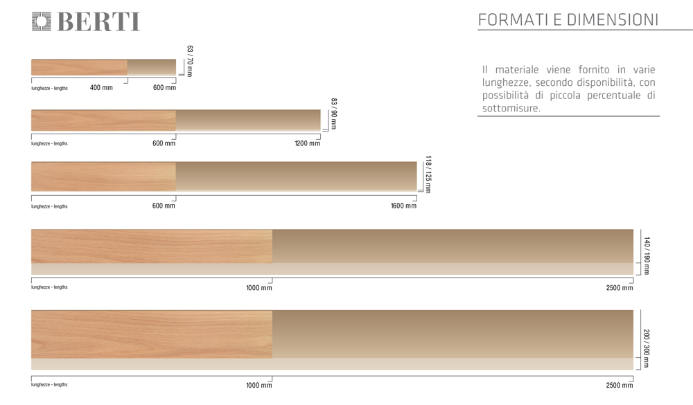 berti tips how to choose the parquet sizes and dimensions With dimension parquet