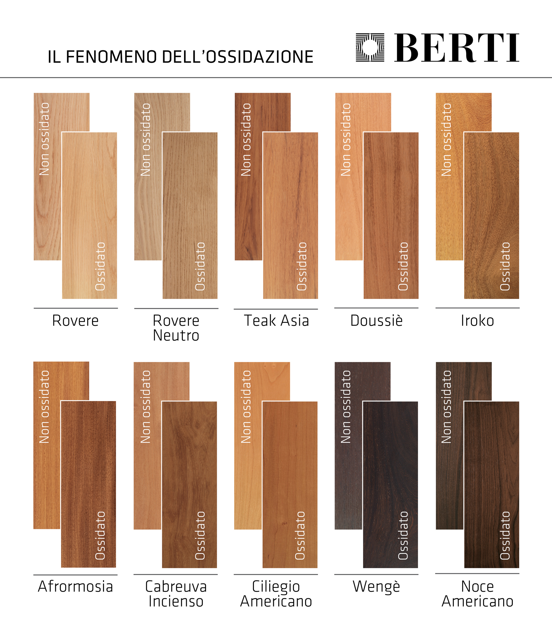 berti consiglia l ossidazione del parquet cos e come. Black Bedroom Furniture Sets. Home Design Ideas